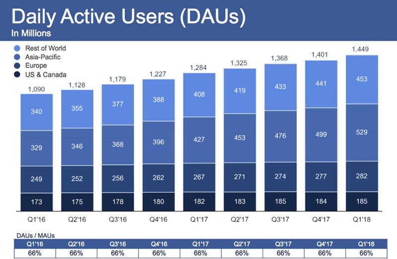 estadisticas-facebook-usuarios