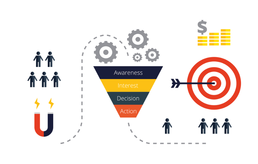 What an e-commerce conversion rate is and how to optimize it step by step to increase sales