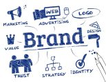 Strategies for Enhancing Your E-commerce Brand