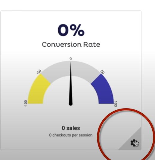doofinder conversion rate